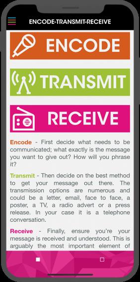 Telephone Customer Service - Encode - Transmit - Receive